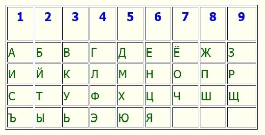 tablica_numerologiya_0.jpg