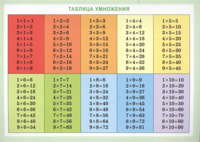 tablitsa-umnozheniya.jpg