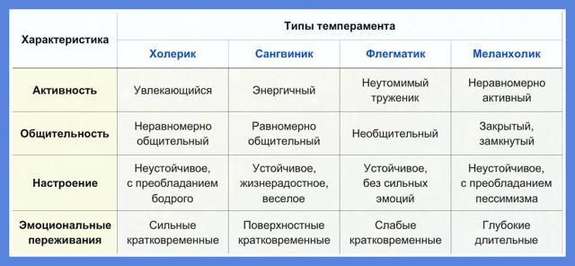 temperament3.jpg