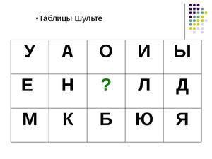 test-metodika-shulte.jpg