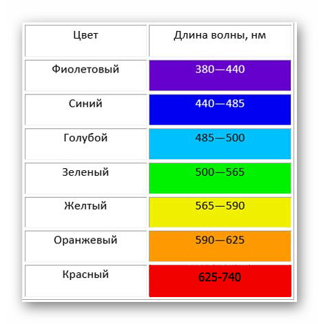 TSveta-spektara.jpg