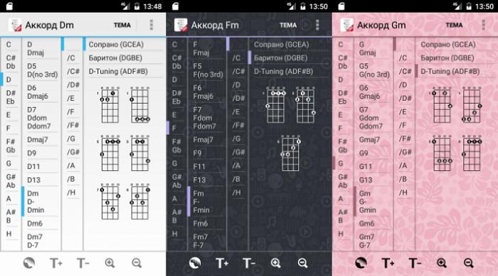 ukulele-chords.png