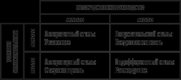 vospitanie-semeynoe-stili-600x267.png