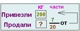 -запись-для-задачи-на-части.jpg